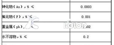 磷酸氢二钾食品级和药用级质量指标对比